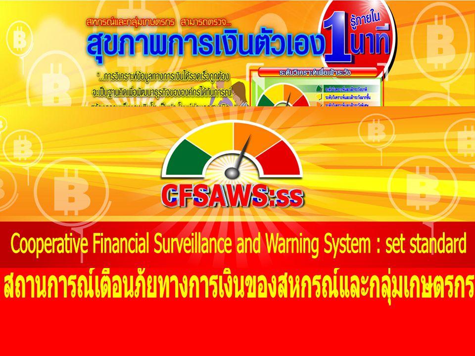 สถานการณ์เตือนภัยทางการเงินของสหกรณ์และกลุ่มเกษตรกร
