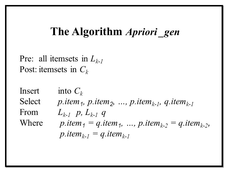 The Algorithm Apriori _gen