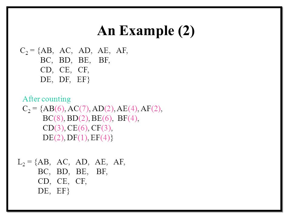 An Example (2) C2 = {AB, AC, AD, AE, AF, BC, BD, BE, BF, CD, CE, CF,