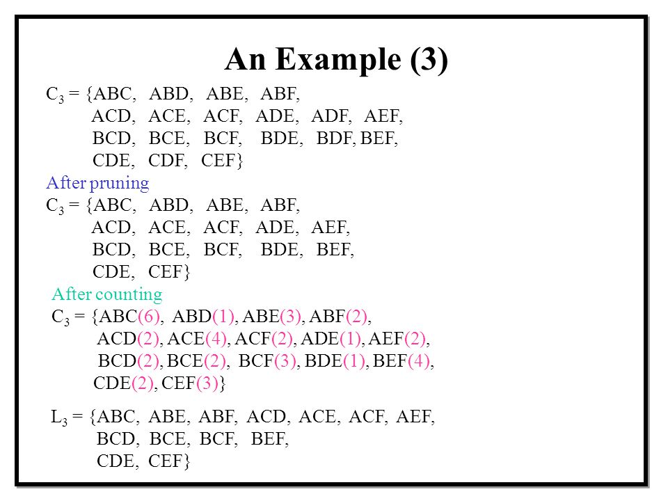 An Example (3) C3 = {ABC, ABD, ABE, ABF, ACD, ACE, ACF, ADE, ADF, AEF,