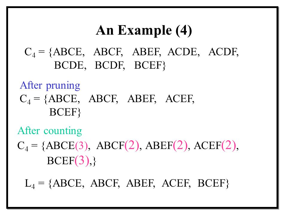 An Example (4) C4 = {ABCE, ABCF, ABEF, ACDE, ACDF, BCDE, BCDF, BCEF}