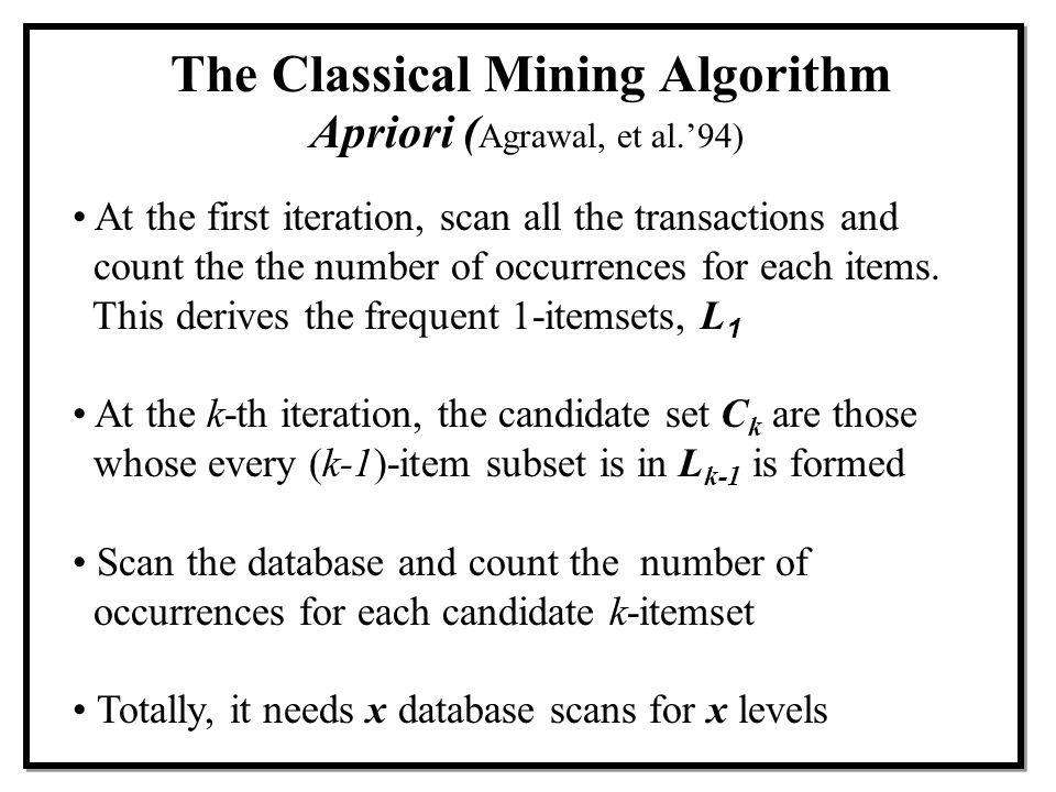 The Classical Mining Algorithm