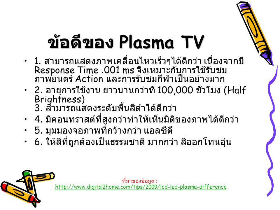 ข้อดีของ Plasma TV