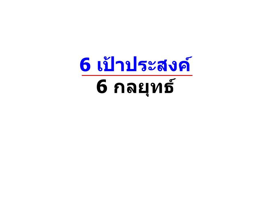 6 เป้าประสงค์ 6 กลยุทธ์
