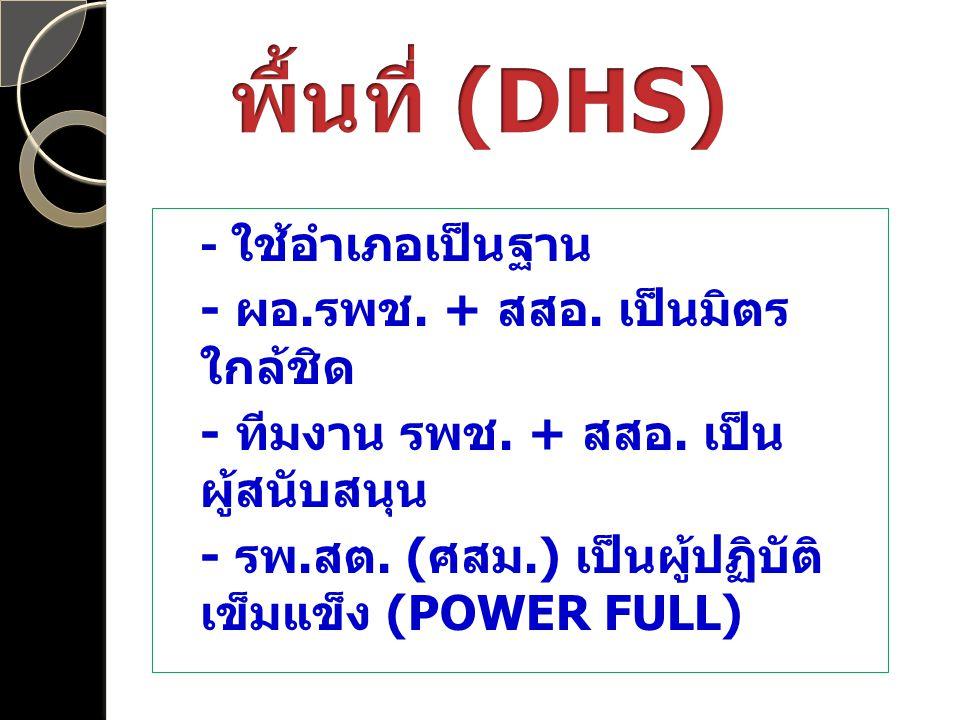 พื้นที่ (DHS) - ผอ.รพช. + สสอ. เป็นมิตร ใกล้ชิด