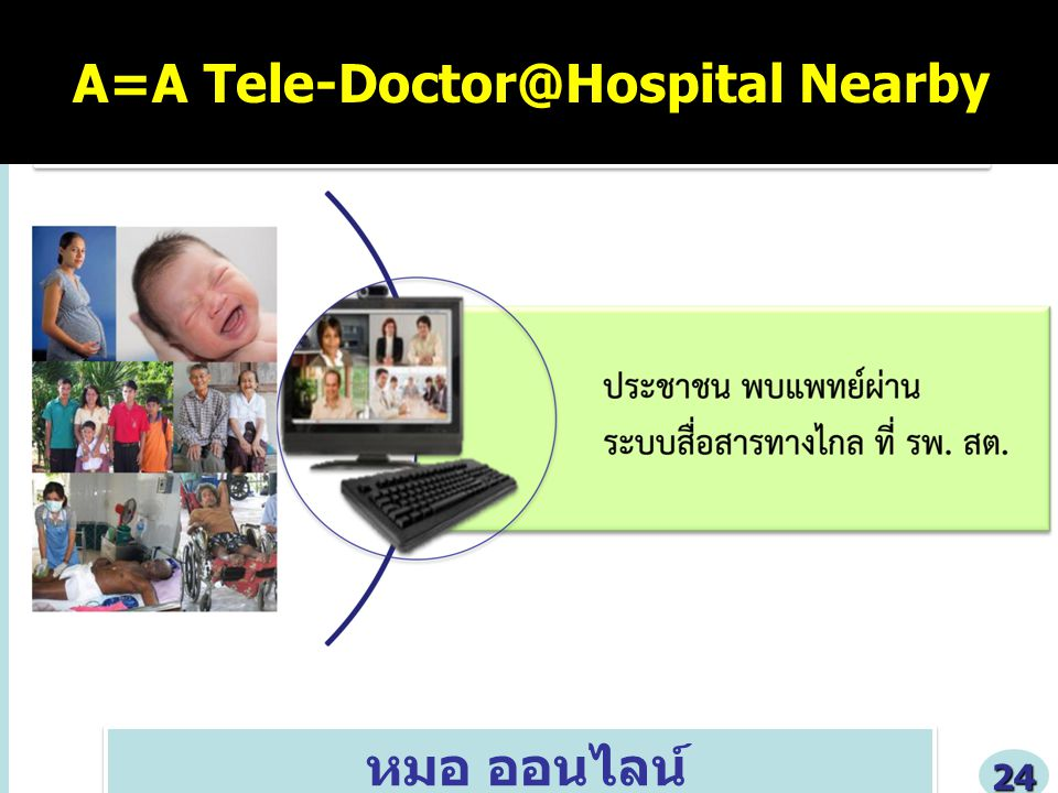 A=A Tele-Doctor@Hospital Nearby
