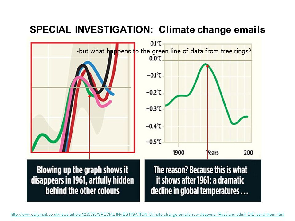 SPECIAL INVESTIGATION: Climate change emails