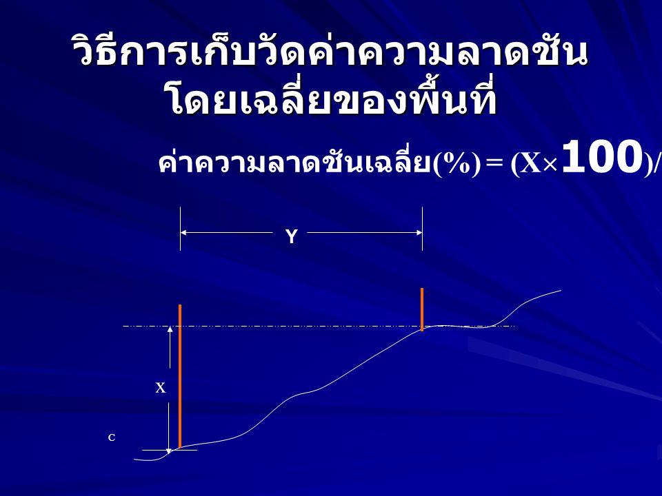 วิธีการเก็บวัดค่าความลาดชันโดยเฉลี่ยของพื้นที่