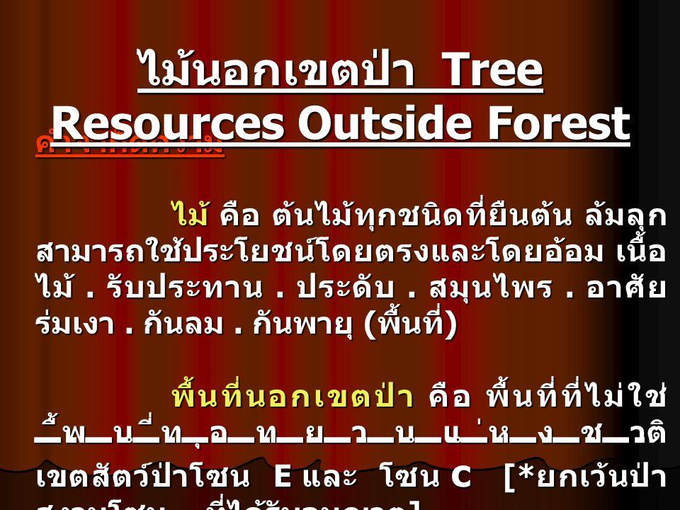 ไม้นอกเขตป่า Tree Resources Outside Forest