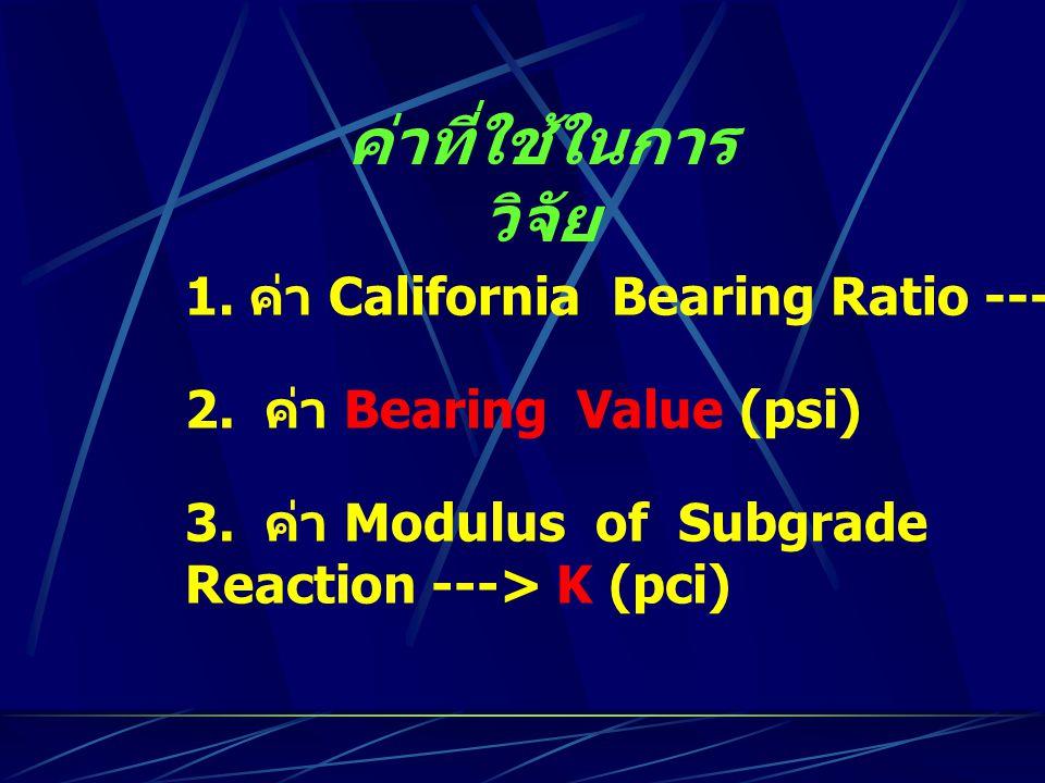 ค่าที่ใช้ในการวิจัย 1. ค่า California Bearing Ratio ---> CBR (%)
