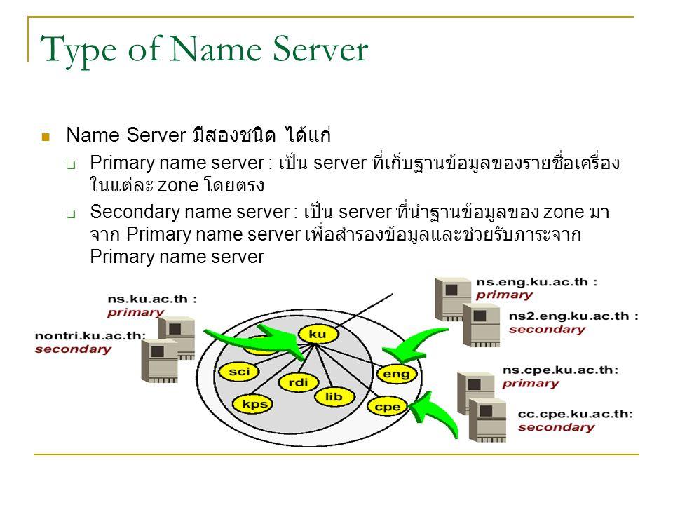 Type of Name Server Name Server มีสองชนิด ได้แก่