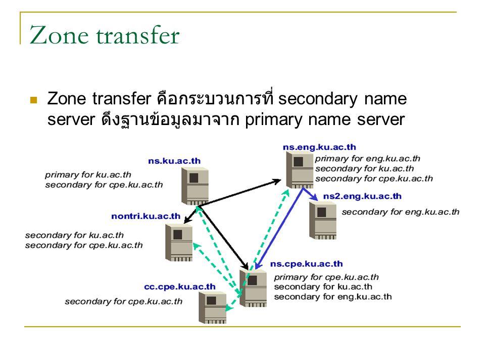 Zone transfer Zone transfer คือกระบวนการที่ secondary name server ดึงฐานข้อมูลมาจาก primary name server.