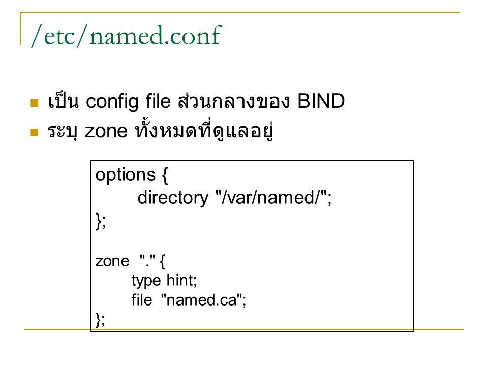 /etc/named.conf เป็น config file ส่วนกลางของ BIND