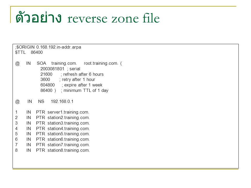 ตัวอย่าง reverse zone file