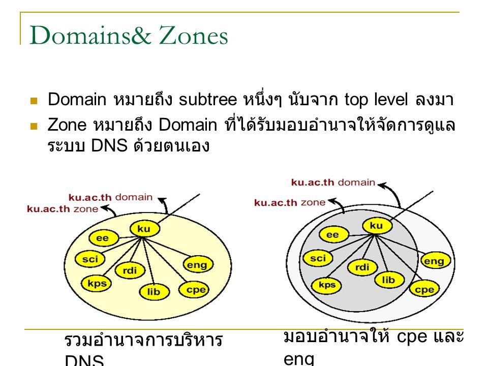 Domains& Zones มอบอำนาจให้ cpe และ eng รวมอำนาจการบริหาร DNS