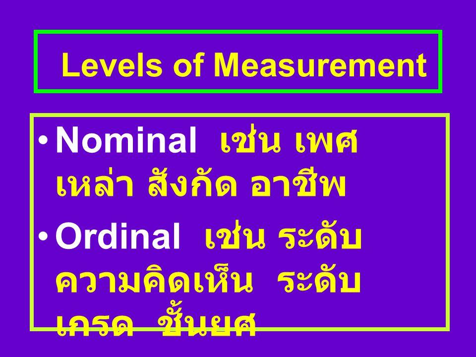 Levels of Measurement Nominal เช่น เพศ เหล่า สังกัด อาชีพ