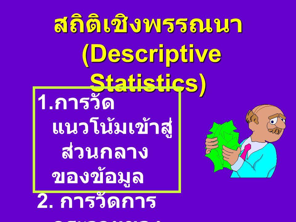 สถิติเชิงพรรณนา (Descriptive Statistics)