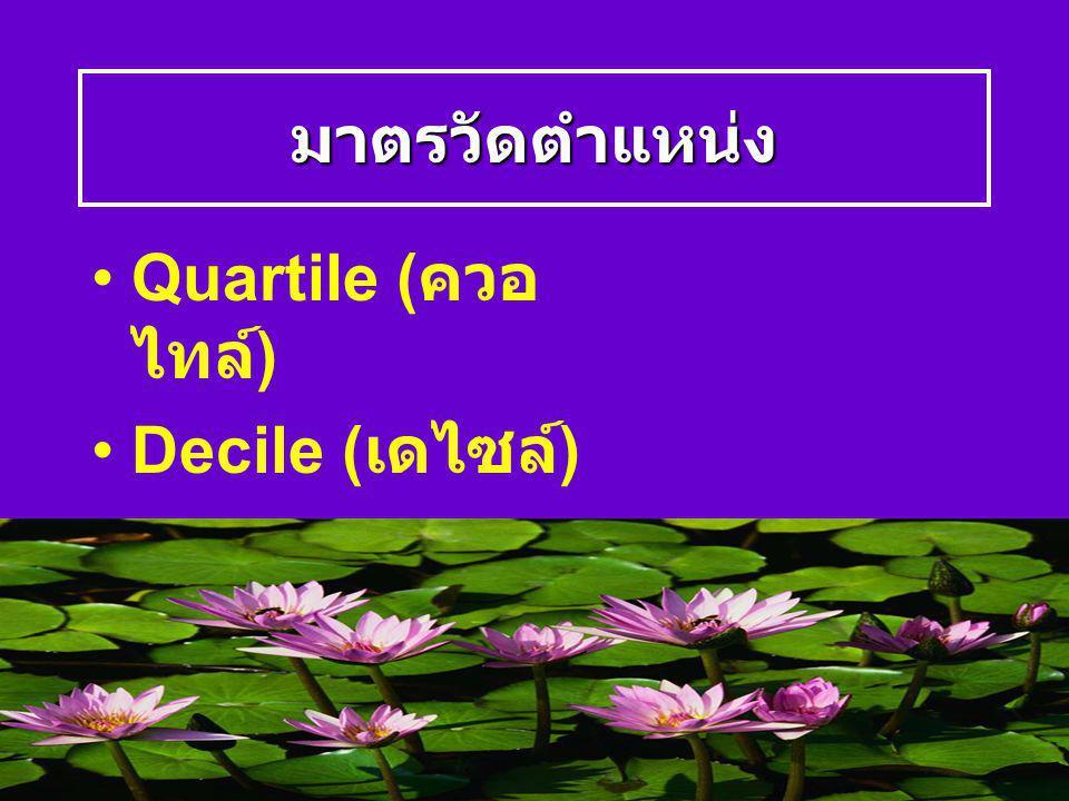 มาตรวัดตำแหน่ง Quartile (ควอไทล์) Decile (เดไซล์) Percentile (เปอร์เซ็นต์ไทล์)