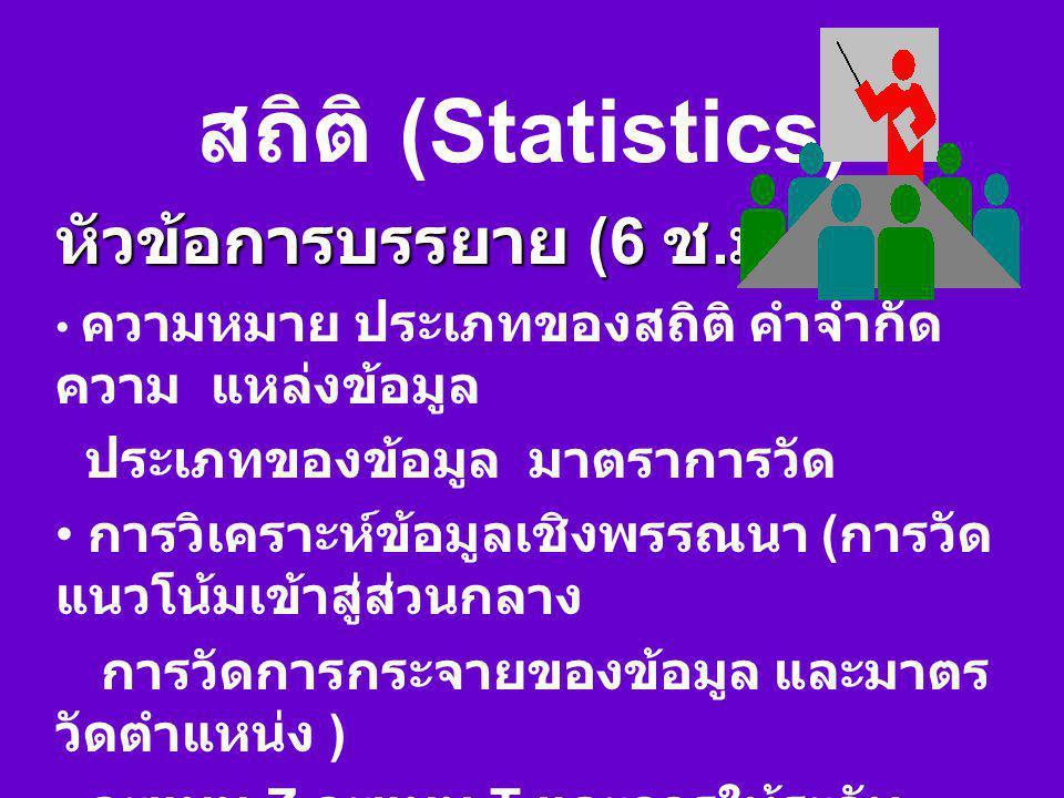 สถิติ (Statistics) หัวข้อการบรรยาย (6 ช.ม.)