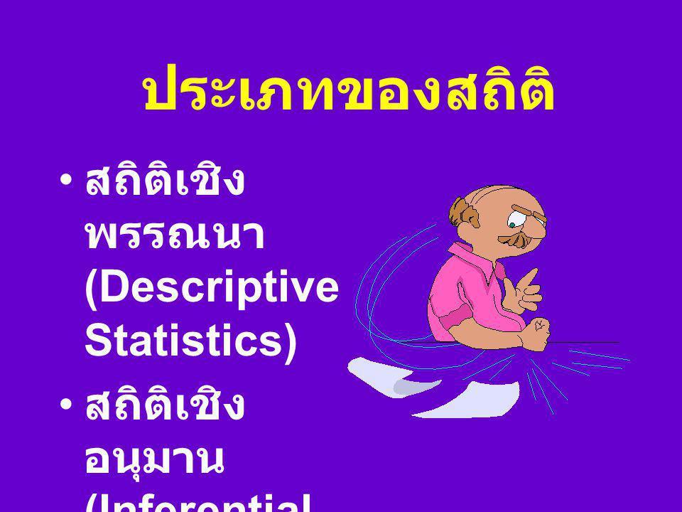 ประเภทของสถิติ สถิติเชิงพรรณนา (Descriptive Statistics)
