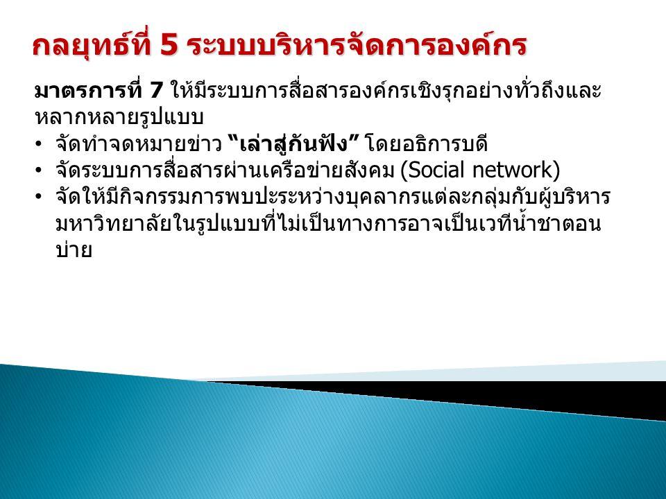 กลยุทธ์ที่ 5 ระบบบริหารจัดการองค์กร