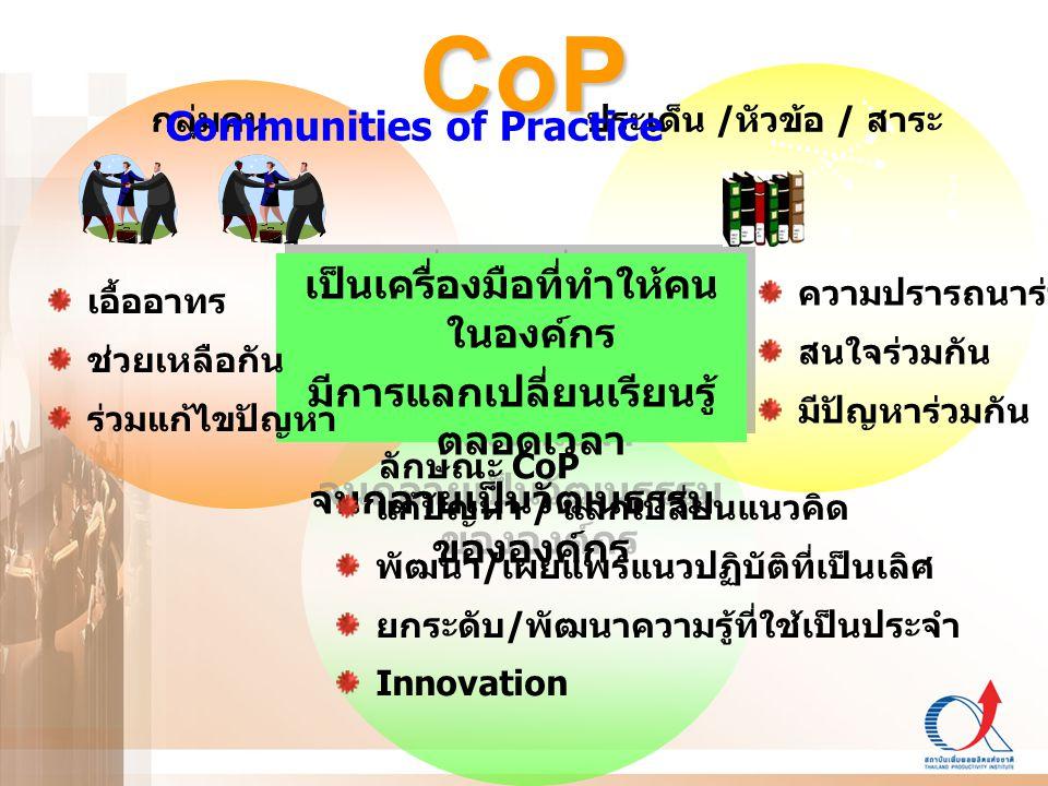 CoP Communities of Practice เป็นเครื่องมือที่ทำให้คนในองค์กร