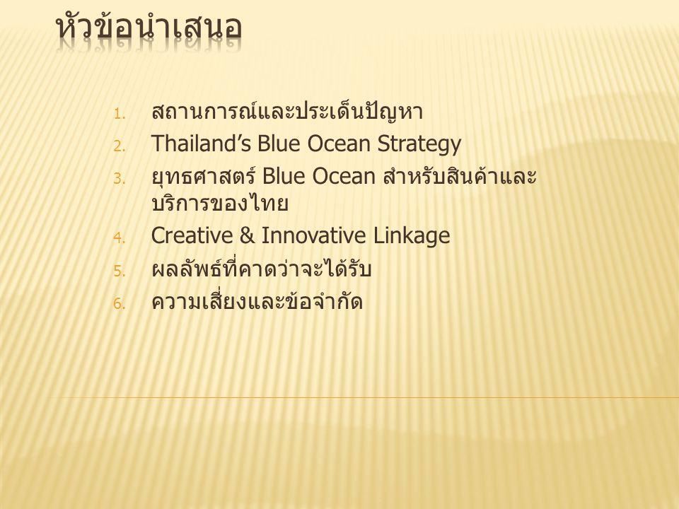 หัวข้อนำเสนอ สถานการณ์และประเด็นปัญหา Thailand's Blue Ocean Strategy