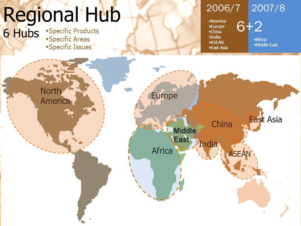 Regional Hub 6+2 6 Hubs 2006/7 2007/8 North America Europe East Asia
