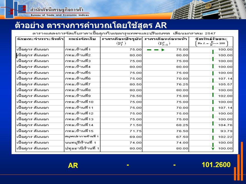 ตัวอย่าง ตารางการคำนวณโดยใช้สูตร AR