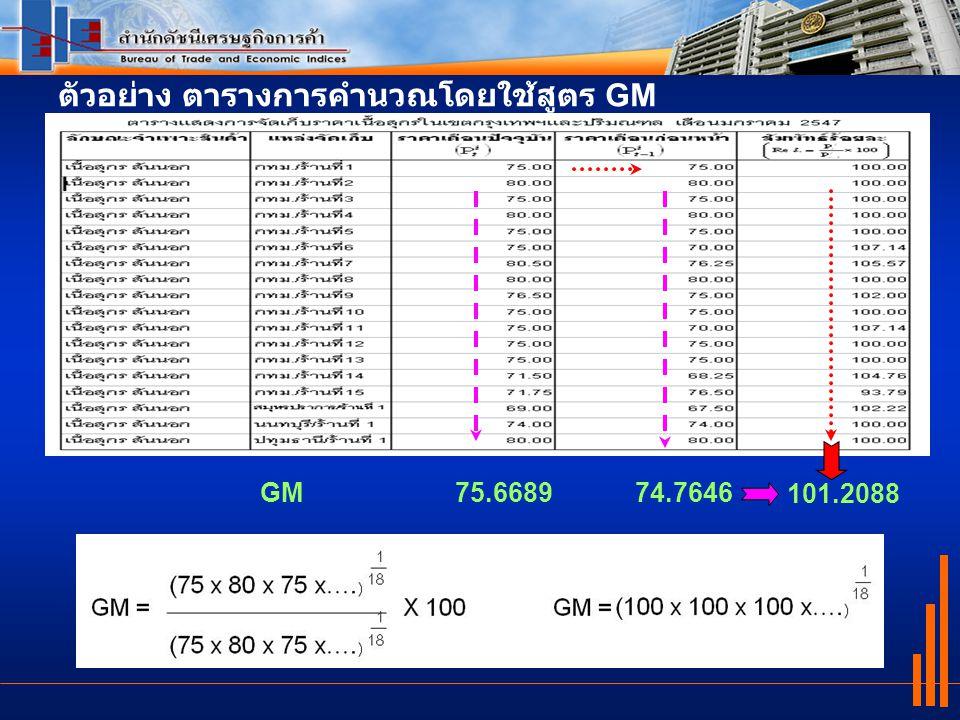 ตัวอย่าง ตารางการคำนวณโดยใช้สูตร GM