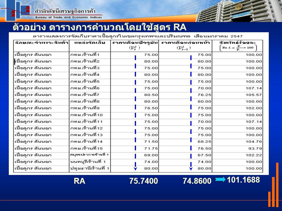 ตัวอย่าง ตารางการคำนวณโดยใช้สูตร RA