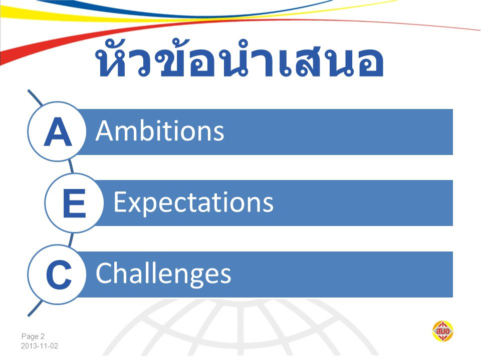 หัวข้อนำเสนอ Ambitions Expectations Challenges A E C