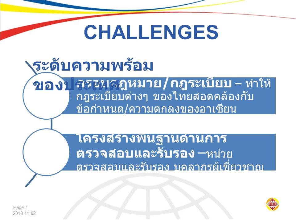 CHALLENGES ระดับความพร้อมของประเทศ