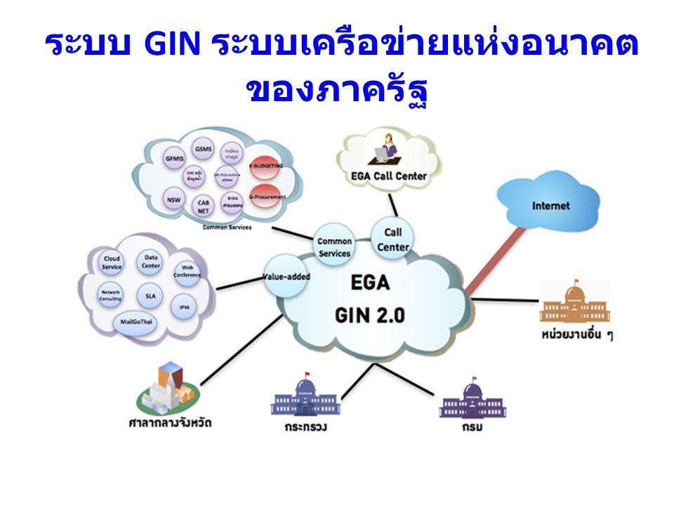 ระบบ GIN ระบบเครือข่ายแห่งอนาคตของภาครัฐ