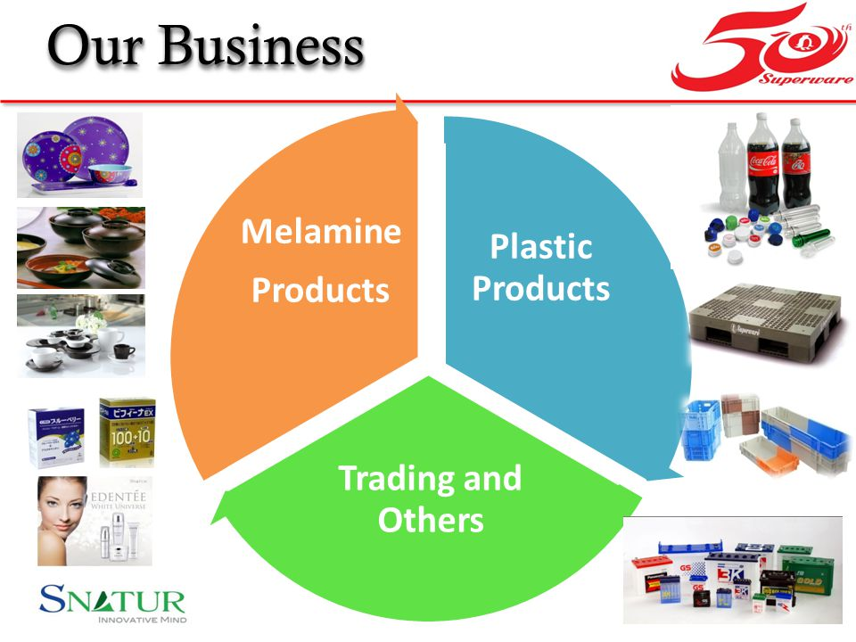 Our Business Plastic Products Trading and Others Melamine Products