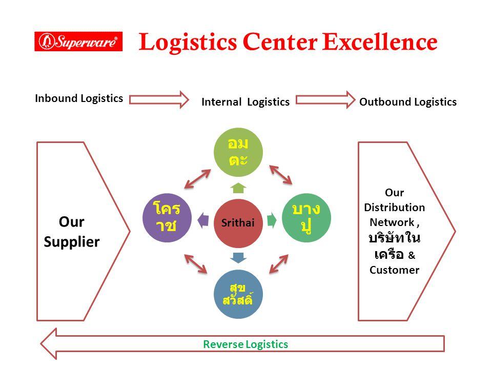Logistics Center Excellence