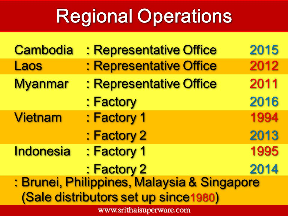 Regional Operations Cambodia : Representative Office 2015 Laos