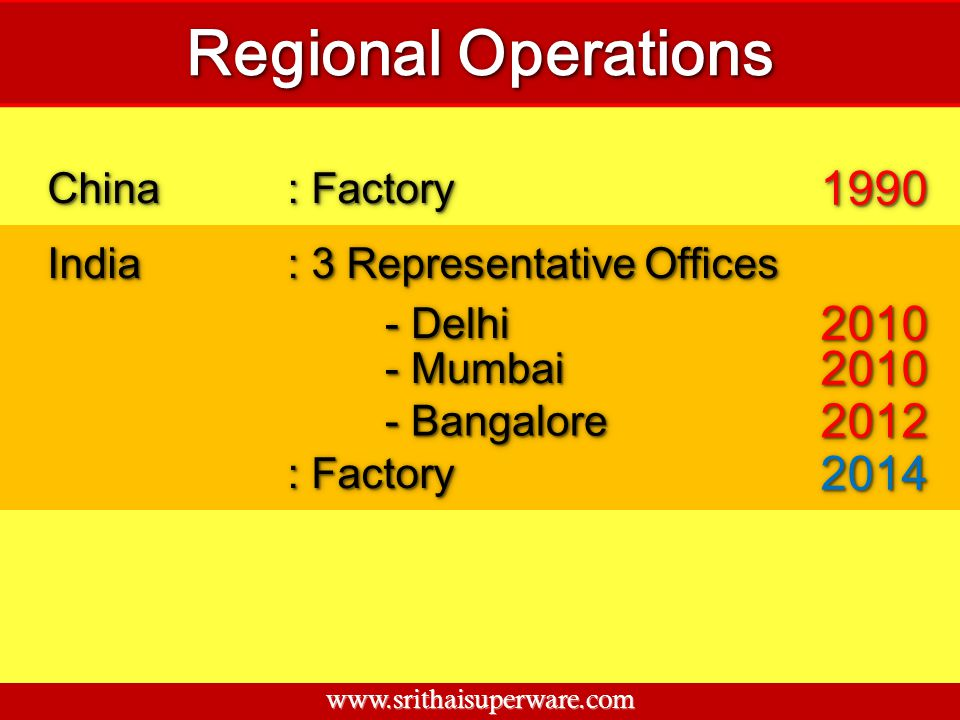 Regional Operations 1990 2010 2010 2012 2014 China : Factory India