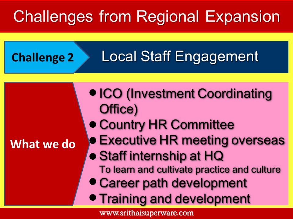 Challenges from Regional Expansion
