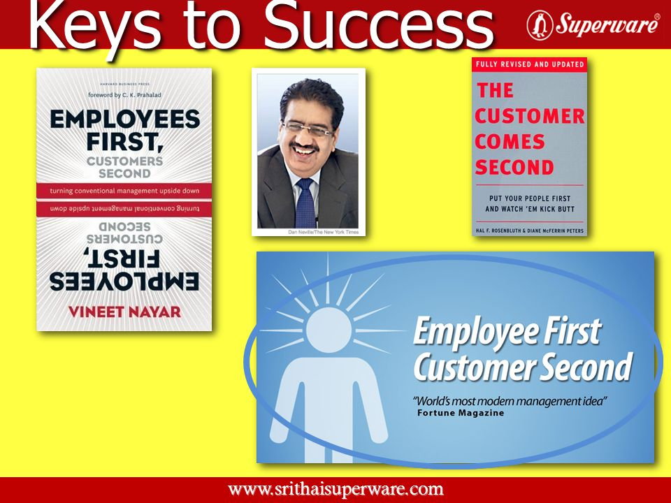 Keys to Success Employee First Customer Second Customer Second