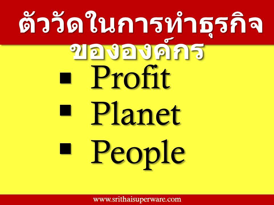 ตัววัดในการทำธุรกิจขององค์กร