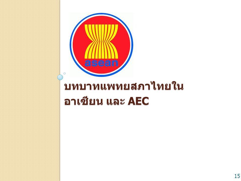 บทบาทแพทยสภาไทยใน อาเซียน และ aec