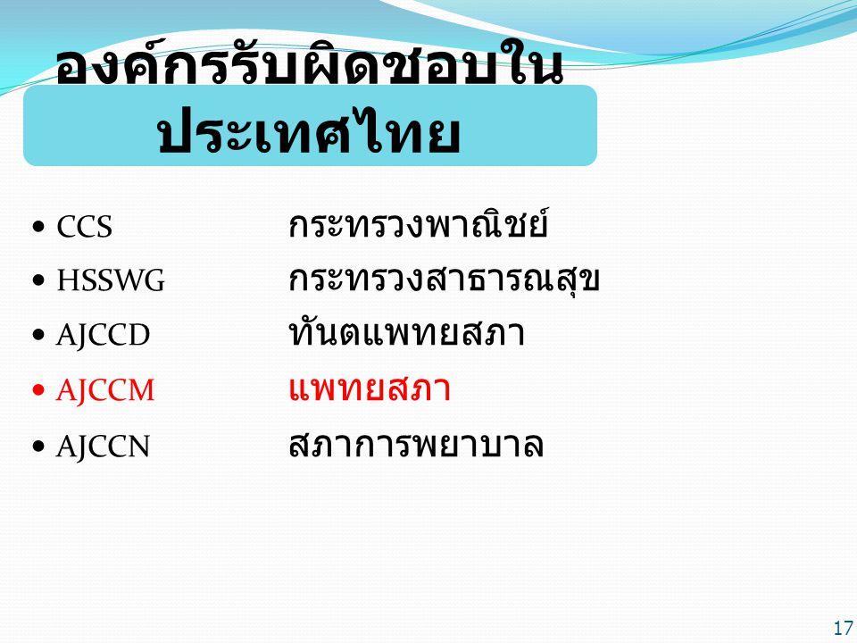 องค์กรรับผิดชอบในประเทศไทย