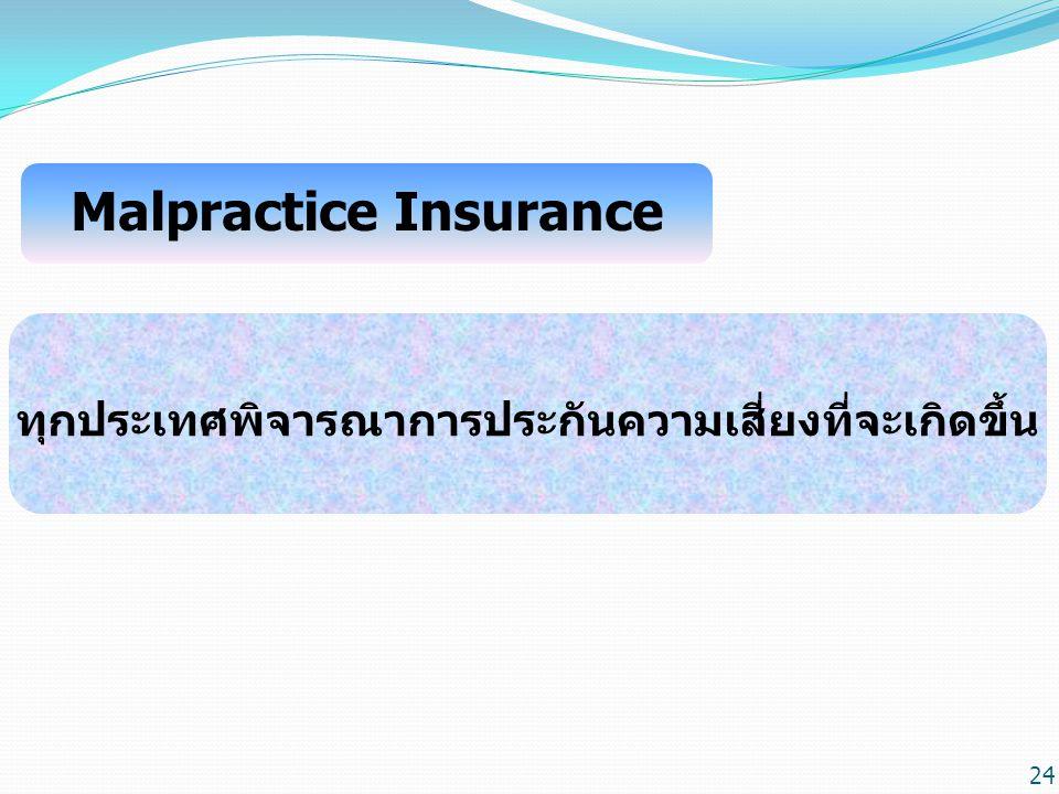 Malpractice Insurance ทุกประเทศพิจารณาการประกันความเสี่ยงที่จะเกิดขึ้น