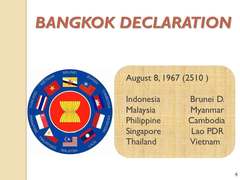 BANGKOK DECLARATION August 8, 1967 (2510 ) Indonesia Brunei D.
