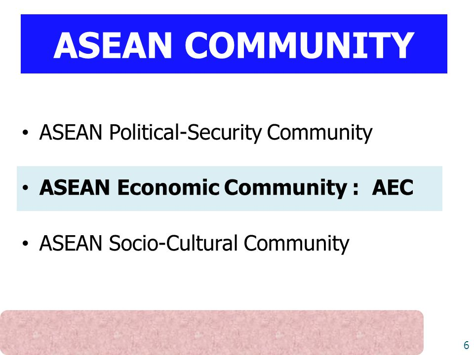 ASEAN COMMUNITY ASEAN Political-Security Community