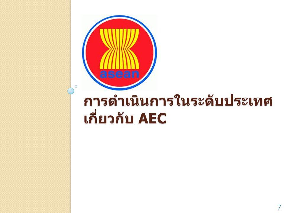 การดำเนินการในระดับประเทศ เกี่ยวกับ AEC