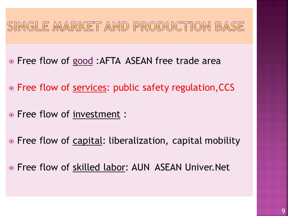 Single Market and Production Base