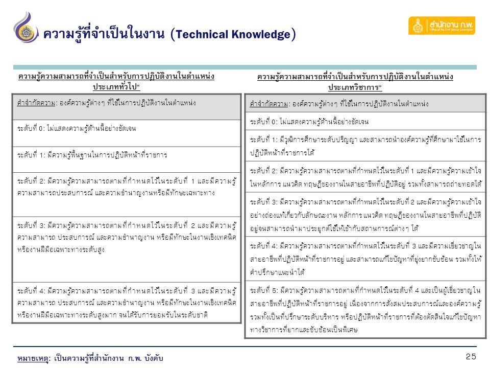 ความรู้ที่จำเป็นในงาน (Technical Knowledge)