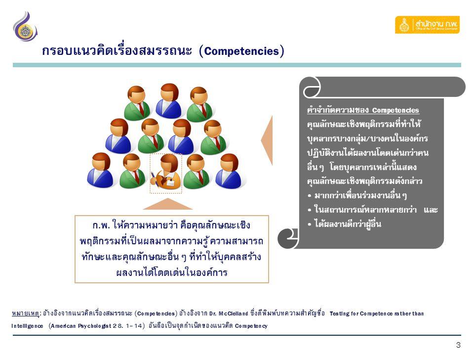 กรอบแนวคิดเรื่องสมรรถนะ (Competencies)